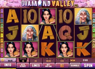 Tiger's Eye Slot Machine by Microgaming – Play Now for Free